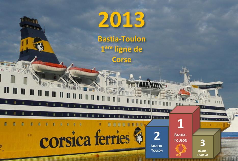Le Mega Smeralda, navire amiral de la Corsica Ferries, dessert entre autres la ligne Bastia-Toulon (photo : Romain Roussel, à Bastia, en août 2013).