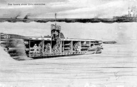 Das innere eines unterseebootes l 39 int rieur d 39 un sous for Interieur sous marin