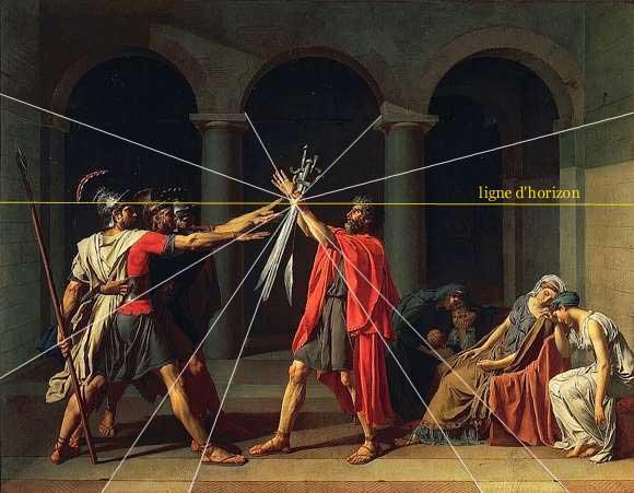 Jacques Louis David Etude Composition Du Tableau Le Serment Des Horaces