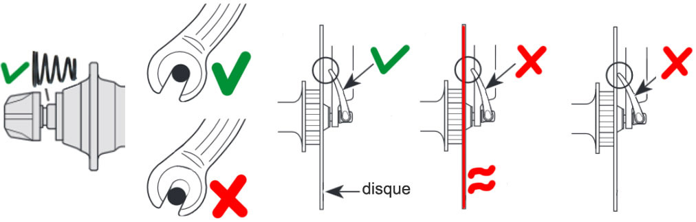 rotation levier interdite et méfiance avec disque