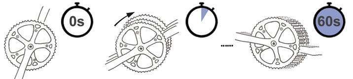 illustration cadence - © www.LesVelosDePatrick.com tous droits réservés