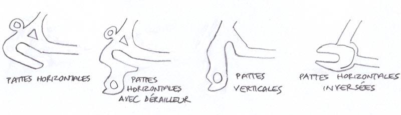 type pattes arrières - © www.LesVelosDePatrick.com tous droits réservés