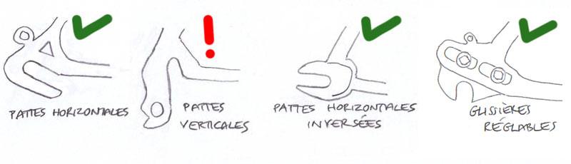 illustration singlespeed 3 - © www.LesVelosDePatrick.com tous droits réservés