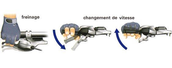 illustration principe Shimano Dual Control